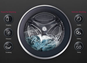 LG washing machine 6 motion