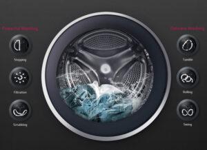 LG washing machine 6 motion